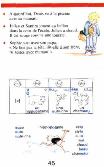 L'apprentissage de la lecture pour les élèves de primaire